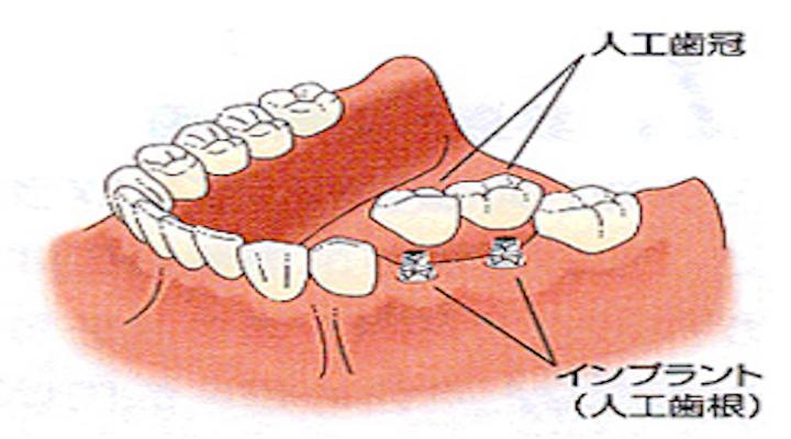 谷本歯科医院画像3
